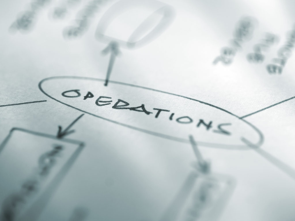 Operations Business Diagram